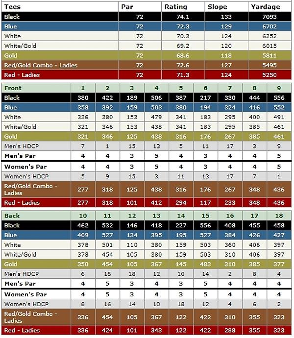 desert falls country club scorecard