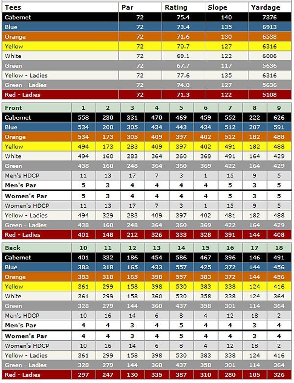indian wells golf resort players scorecard