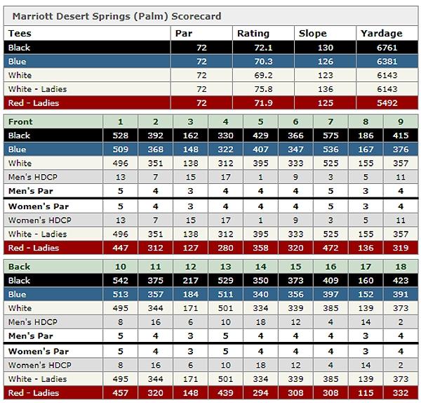 marriott desert springs palm course scorecard
