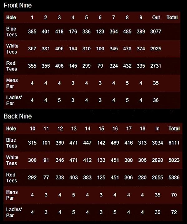 ancho mirage country club scorecard