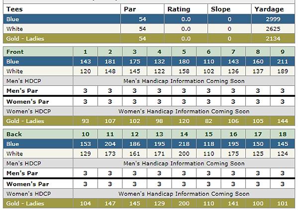 shadow hills golf club north course scorecard